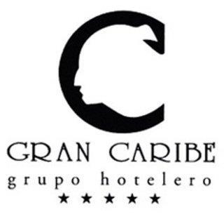 Gran Caribe Hotel Plaza 3*